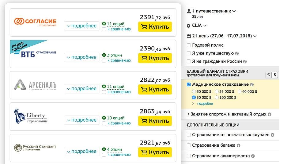 Stoimost strahovki v SSHA - Сколько стоит 3-х недельное путешествие по США - Подробная выкладка