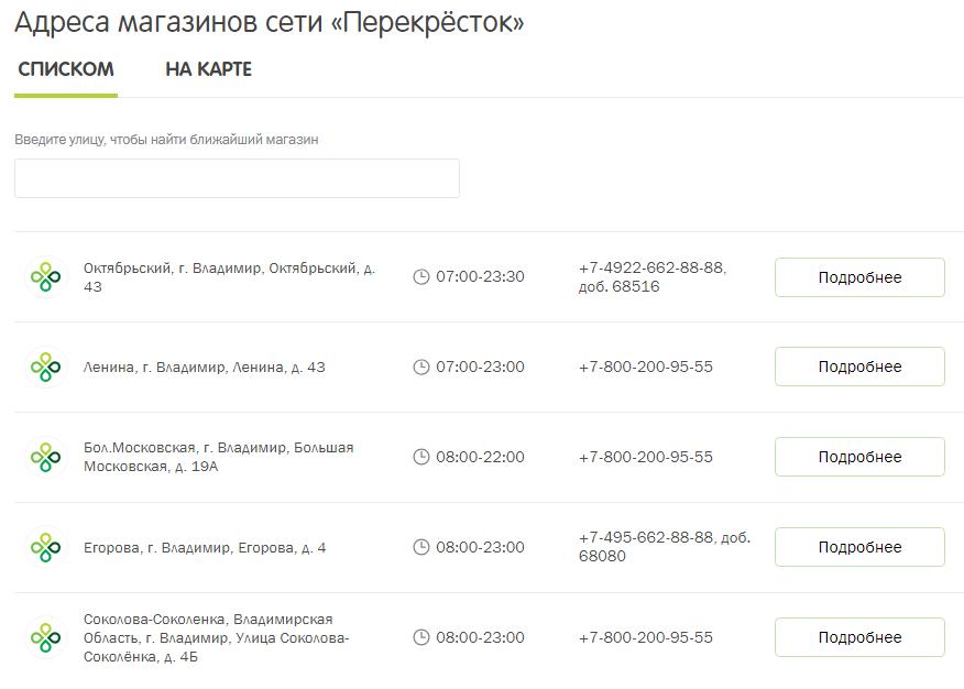 Perekrestok - Честный отзыв: карта рассрочки Совесть, в чем подвох?