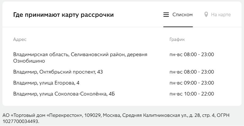 karta sovest perekrestok - Честный отзыв: карта рассрочки Совесть, в чем подвох?