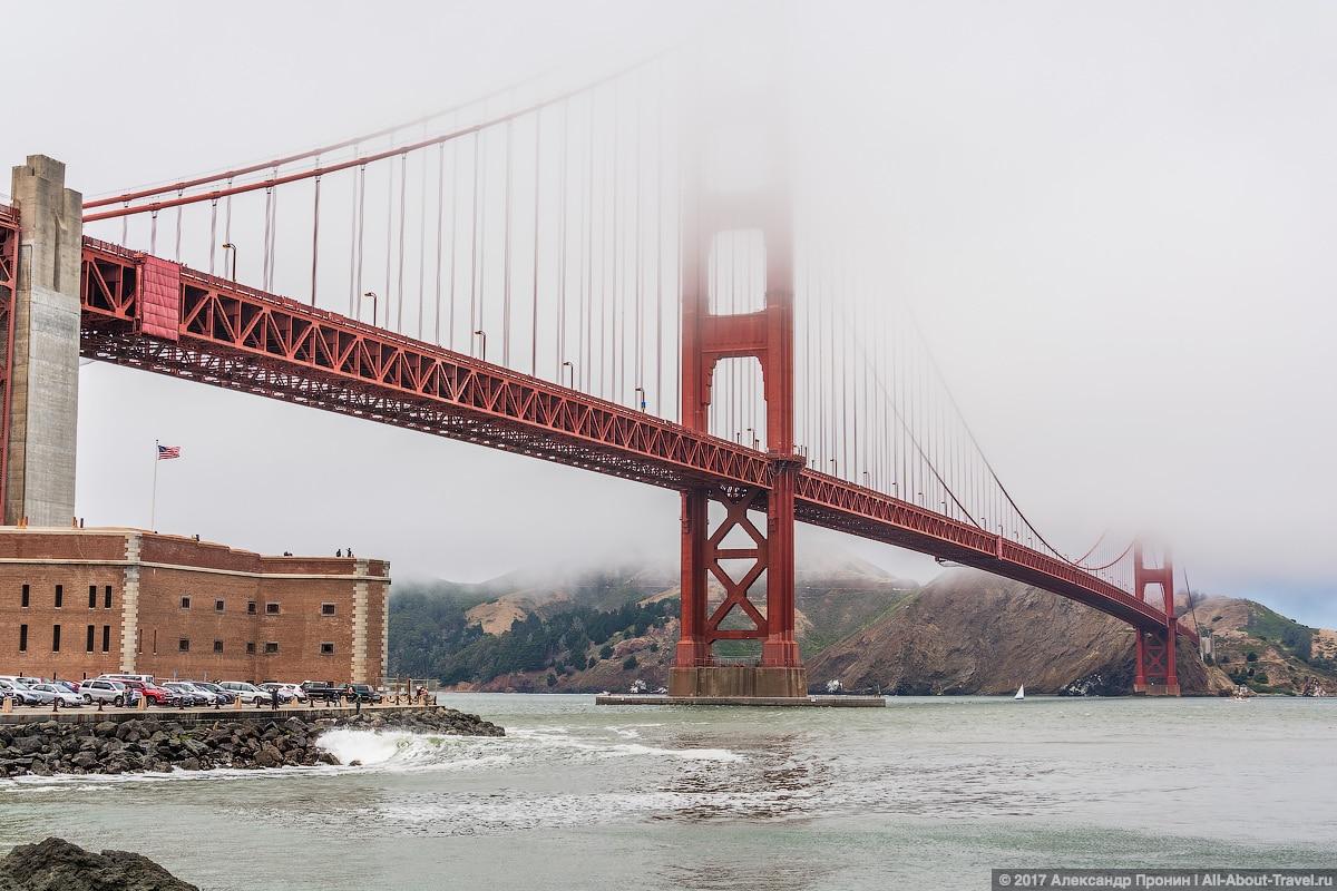 Сан-Франциско, Золотые_Ворота
