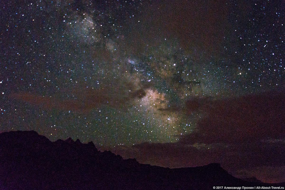 Звездное небо, США