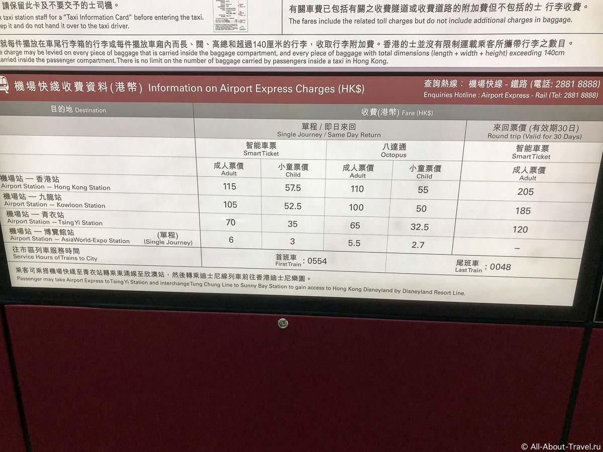 Цены на аэроэкспресс из аэропорта Гонконга